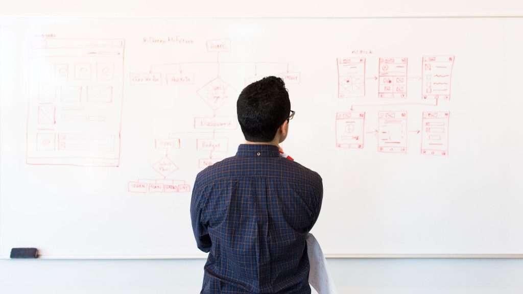 UX and UI design planning